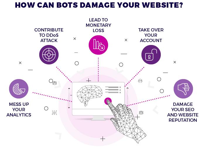 Bot e distorsione dei dati di web analytics