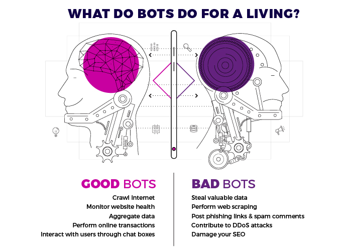 i Good Bot e i Bad Bot