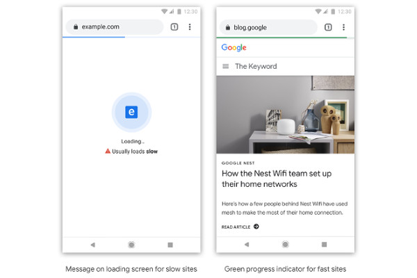 Velocità sito web su Google 2020